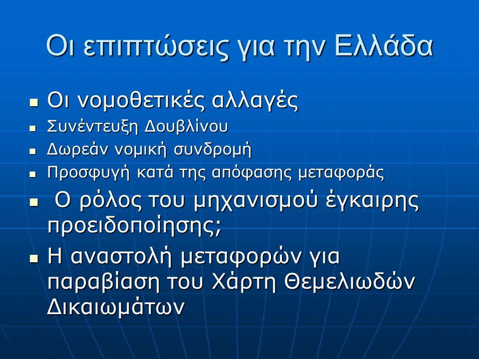 Οι επιπτώσεις για την Ελλάδα Οι νομοθετικές αλλαγές Οι νομοθετικές αλλαγές Συνέντευξη Δουβλίνου Συνέντευξη Δουβλίνου Δωρεάν νομική συνδρομή Δωρεάν νομ