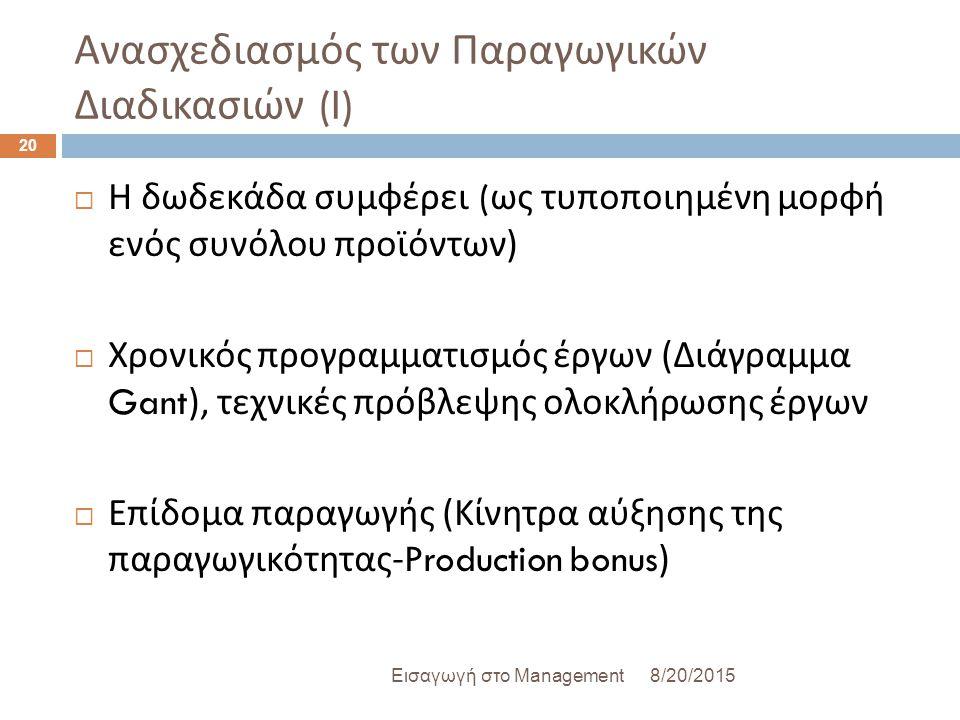 Ανασχεδιασμός των Παραγωγικών Διαδικασιών (I) 8/20/2015Εισαγωγή στο Management 20  Η δωδεκάδα συμφέρει ( ως τυποποιημένη μορφή ενός συνόλου προϊόντων )  Χρονικός προγραμματισμός έργων ( Διάγραμμα Gant), τεχνικές πρόβλεψης ολοκλήρωσης έργων  Επίδομα παραγωγής ( Κίνητρα αύξησης της παραγωγικότητας -Production bonus)