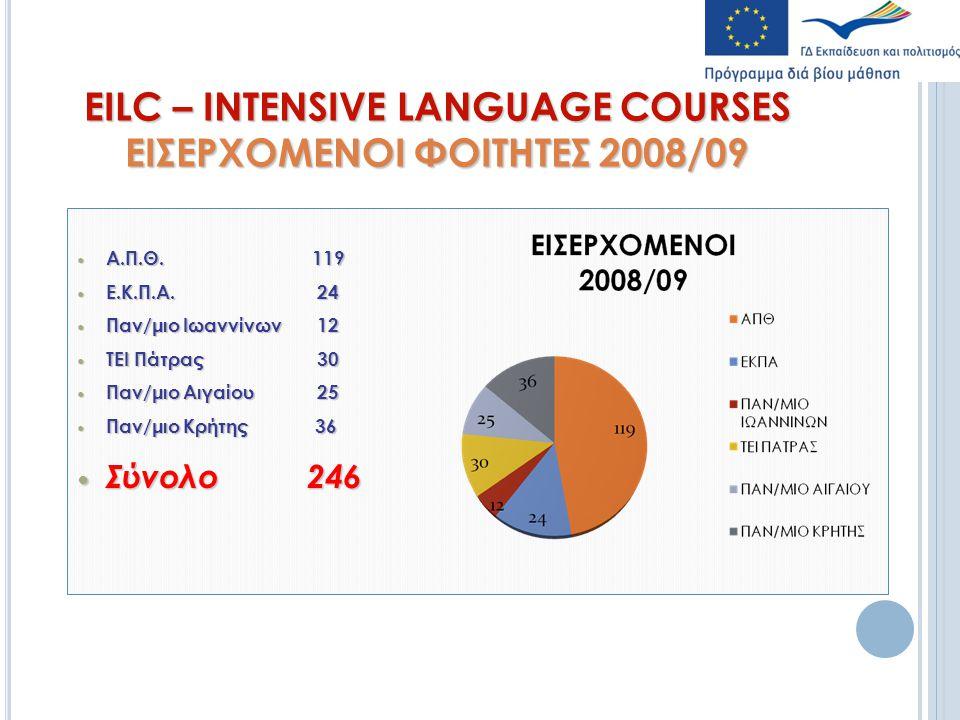EILC – INTENSIVE LANGUAGE COURSES ΕΙΣΕΡΧΟΜΕΝΟΙ ΦΟΙΤΗΤΕΣ 2008/09 Α.Π.Θ. 119 Α.Π.Θ. 119 Ε.Κ.Π.Α. 24 Ε.Κ.Π.Α. 24 Παν/μιο Ιωαννίνων 12 Παν/μιο Ιωαννίνων 1
