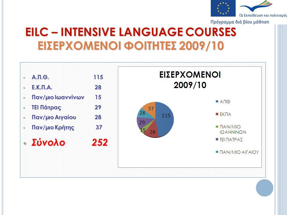 EILC – INTENSIVE LANGUAGE COURSES ΕΙΣΕΡΧΟΜΕΝΟΙ ΦΟΙΤΗΤΕΣ 2009/10 Α.Π.Θ.