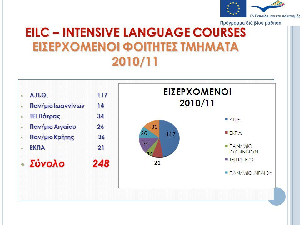 EILC – INTENSIVE LANGUAGE COURSES ΕΙΣΕΡΧΟΜΕΝΟΙ ΦΟΙΤΗΤΕΣ ΤΜΗΜΑΤΑ 2010/11 Α.Π.Θ.