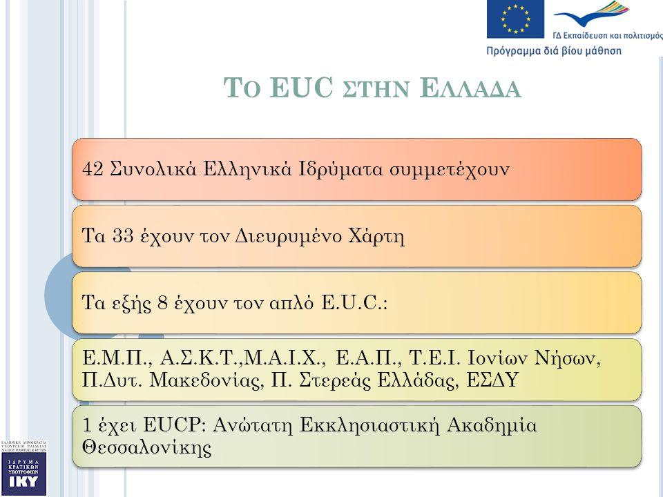 Τ Ο EUC ΣΤΗΝ Ε ΛΛΑΔΑ 42 Συνολικά Ελληνικά Ιδρύματα συμμετέχουνΤα 33 έχουν τον Διευρυμένο ΧάρτηΤα εξής 8 έχουν τον απλό E.U.C.: Ε.Μ.Π., Α.Σ.Κ.Τ.,Μ.Α.Ι.