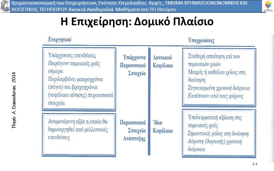 1 -,, ΤΕΙ ΗΠΕΙΡΟΥ - Ανοιχτά Ακαδημαϊκά Μαθήματα στο ΤΕΙ Ηπείρου 11 Η Επιχείρηση: Δομικό Πλαίσιο Πηγή: Α. Damodaran, 2014 Χρηματοοικονομική των Επιχειρ