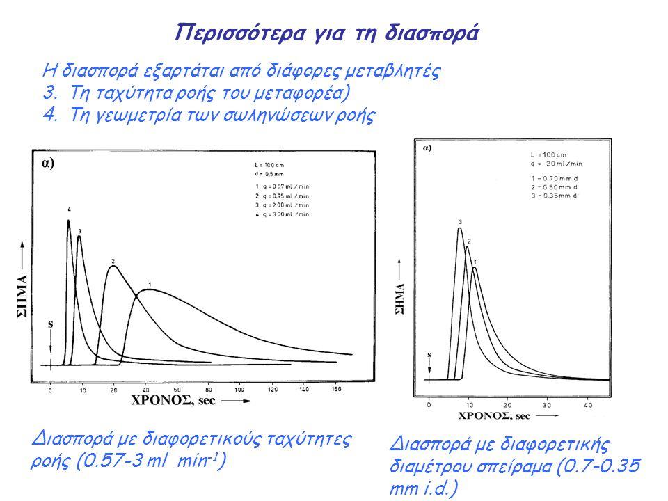 Η διασπορά εξαρτάται από διάφορες μεταβλητές 3.Τη ταχύτητα ροής του μεταφορέα) 4.Τη γεωμετρία των σωληνώσεων ροής Περισσότερα για τη διασπορά Διασπορά