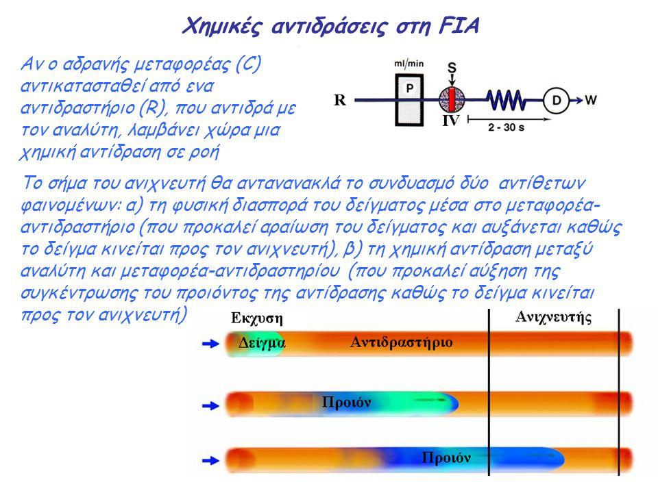 Χημικές αντιδράσεις στη FIA Αν ο αδρανής μεταφορέας (C) αντικατασταθεί από ενα αντιδραστήριο (R), που αντιδρά με τον αναλύτη, λαμβάνει χώρα μια χημική