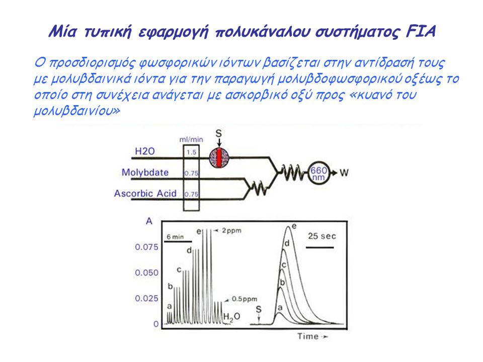 Μία τυπική εφαρμογή πολυκάναλου συστήματος FIA Ο προσδιορισμός φωσφορικών ιόντων βασίζεται στην αντίδρασή τους με μολυβδαινικά ιόντα για την παραγωγή