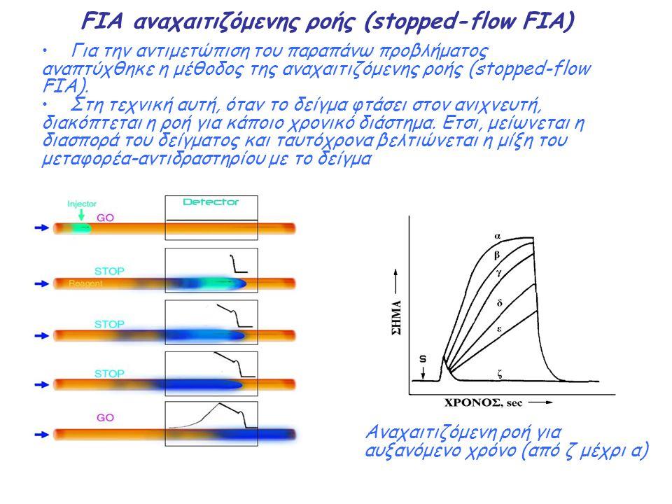 FIA αναχαιτιζόμενης ροής (stopped-flow FIA) Για την αντιμετώπιση του παραπάνω προβλήματος αναπτύχθηκε η μέθοδος της αναχαιτιζόμενης ροής (stopped-flow