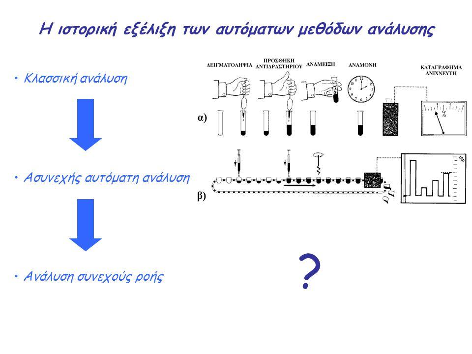 Τα πλεονεκτήματα των αυτόματων μεθόδων ανάλυσης Αυτοματισμός Ταχύτητα Κόστος Μέιωση κατανάλωσης αντιδραστηρίων Βελτίωση ακρίβειας και επαναληψιμότητας Ελαχιστοποίηση επιμολύνσεων
