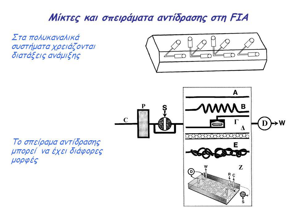 Μίκτες και σπειράματα αντίδρασης στη FIA Στα πολυκαναλικά συστήματα χρειάζονται διατάξεις ανάμιξης Το σπείραμα αντίδρασης μπορεί να έχει διάφορες μορφ