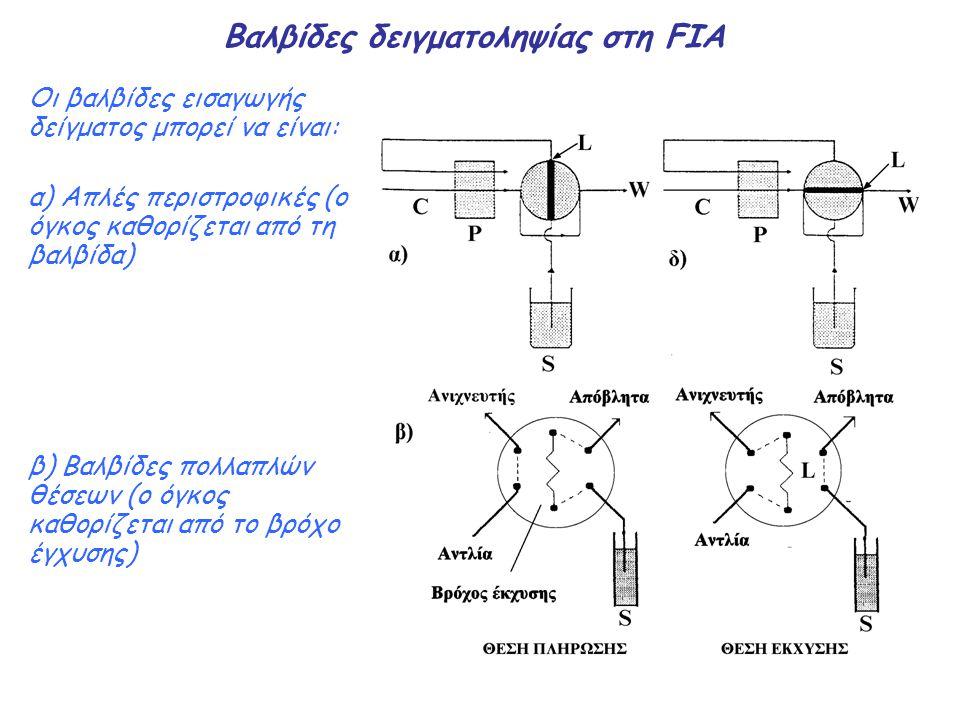 Βαλβίδες δειγματοληψίας στη FIA Οι βαλβίδες εισαγωγής δείγματος μπορεί να είναι: α) Aπλές περιστροφικές (ο όγκος καθορίζεται από τη βαλβίδα) β) Βαλβίδ