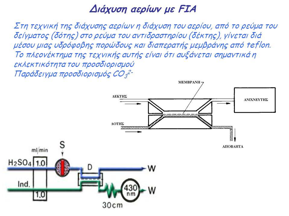 Διάχυση αερίων με FIA Στη τεχνική της διάχυσης αερίων η διάχυση του αερίου, από το ρεύμα του δείγματος (δότης) στο ρεύμα του αντιδραστηρίου (δέκτης),
