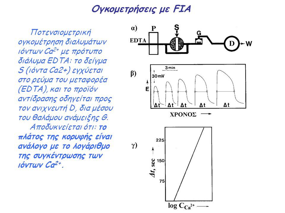 Ογκομετρήσεις με FIA Ποτενσιομετρική ογκομέτρηση διαλυμάτων ιόντων Ca 2+ με πρότυπο διάλυμα EDTA: το δείγμα S (ιόντα Ca2+) εγχύεται στο ρεύμα του μετα