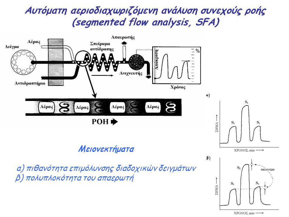 Εκχύλιση υγρού-υγρού με FIA Μία τυπική συνδεσμολογία περιλαμβάνει, επιπλέον των άλλων, μια αντλία εκτόπισης(δ), ένα διαμεριστή δείγματος (β), ένα διαχωριστήρα (γ) και μια φιάλη εκτόπισης (δ).