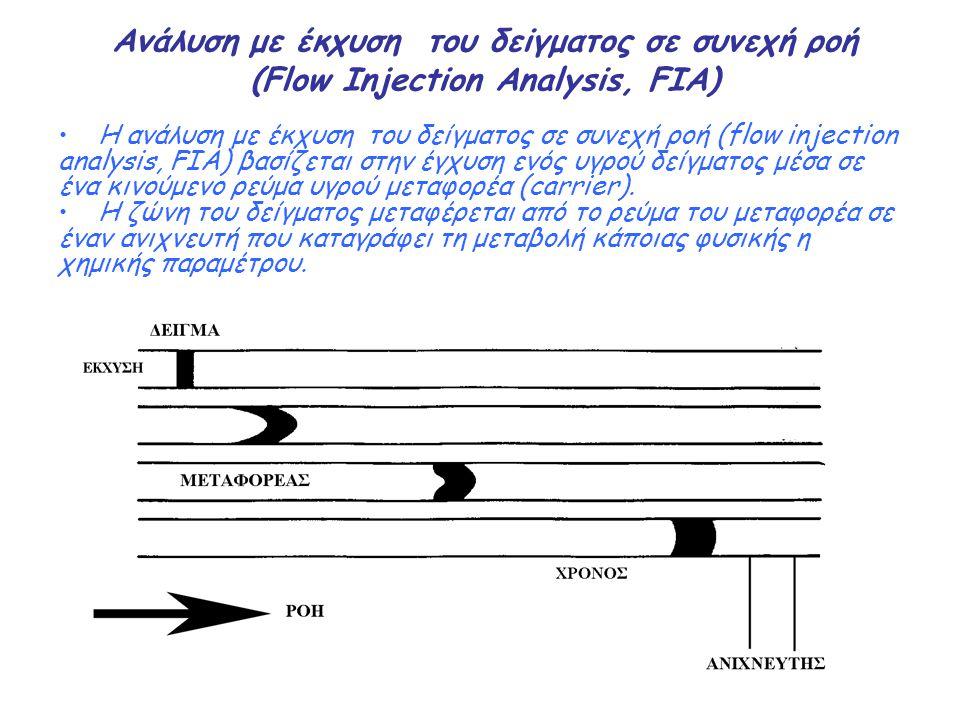 Διάχυση αερίων με FIA Στη τεχνική της διάχυσης αερίων η διάχυση του αερίου, από το ρεύμα του δείγματος (δότης) στο ρεύμα του αντιδραστηρίου (δέκτης), γίνεται διά μέσου μιας υδρόφοβης πορώδους και διαπερατής μεμβράνης από teflon.