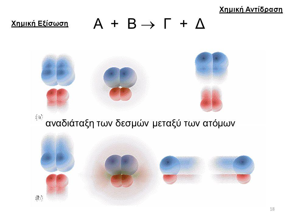 Χημική Αντίδραση Χημική Εξίσωση Α + Β  Γ + Δ 18 αναδιάταξη των δεσμών μεταξύ των ατόμων