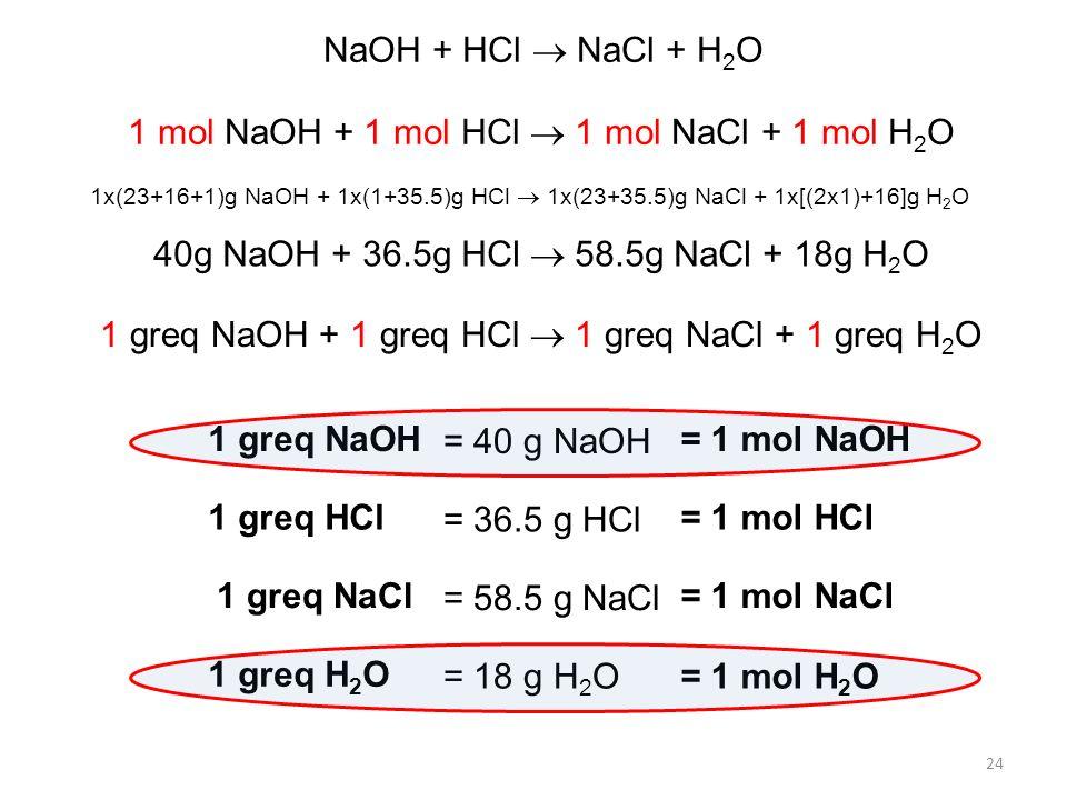 NaOH + HCl  NaCl + H 2 O 1 mol NaOH + 1 mol HCl  1 mol NaCl + 1 mol H 2 O 1 greq NaOH + 1 greq HCl  1 greq NaCl + 1 greq H 2 O 1x(23+16+1)g NaOH + 1x(1+35.5)g HCl  1x(23+35.5)g NaCl + 1x[(2x1)+16]g H 2 O 40g NaOH + 36.5g HCl  58.5g NaCl + 18g H 2 O 1 greq NaOH 1 greq HCl 1 greq NaCl 1 greq H 2 O = 40 g NaOH = 1 mol NaOH = 36.5 g HCl = 1 mol HCl = 58.5 g NaCl = 1 mol NaCl = 18 g H 2 O= 1 mol H 2 O 24