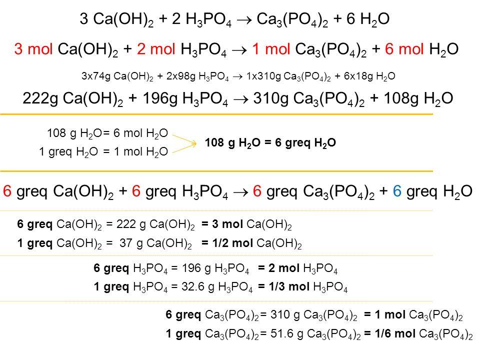 3 Ca(OH) 2 + 2 H 3 PO 4  Ca 3 (PO 4 ) 2 + 6 H 2 O 3 mol Ca(OH) 2 + 2 mol H 3 PO 4  1 mol Ca 3 (PO 4 ) 2 + 6 mol H 2 O 6 greq Ca(OH) 2 + 6 greq H 3 PO 4  6 greq Ca 3 (PO 4 ) 2 + 6 greq H 2 O 3x74g Ca(OH) 2 + 2x98g H 3 PO 4  1x310g Ca 3 (PO 4 ) 2 + 6x18g H 2 O 222g Ca(OH) 2 + 196g H 3 PO 4  310g Ca 3 (PO 4 ) 2 + 108g H 2 O 6 greq H 3 PO 4 108 g H 2 O = 196 g H 3 PO 4 = 2 mol H 3 PO 4 = 6 mol H 2 O 1 greq H 2 O= 1 mol H 2 O 108 g H 2 O= 6 greq H 2 O 1 greq H 3 PO 4 = 32.6 g H 3 PO 4 = 1/3 mol H 3 PO 4 6 greq Ca 3 (PO 4 ) 2 = 310 g Ca 3 (PO 4 ) 2 = 1 mol Ca 3 (PO 4 ) 2 1 greq Ca 3 (PO 4 ) 2 = 51.6 g Ca 3 (PO 4 ) 2 = 1/6 mol Ca 3 (PO 4 ) 2 6 greq Ca(OH) 2 = 222 g Ca(OH) 2 = 3 mol Ca(OH) 2 1 greq Ca(OH) 2 = 37 g Ca(OH) 2 = 1/2 mol Ca(OH) 2