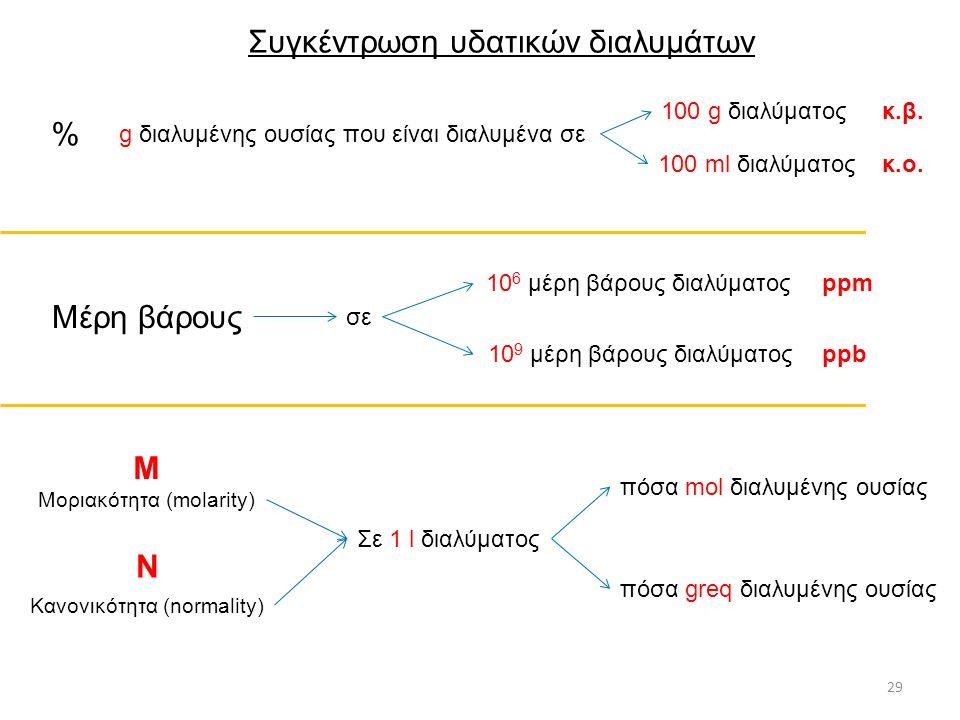 Συγκέντρωση υδατικών διαλυμάτων 29 % Μέρη βάρους Μ Ν 100 g διαλύματος g διαλυμένης ουσίας που είναι διαλυμένα σε σε 10 6 μέρη βάρους διαλύματος 10 9 μέρη βάρους διαλύματος ppm ppb Μοριακότητα (molarity) Κανονικότητα (normality) Σε 1 l διαλύματος πόσα mol διαλυμένης ουσίας πόσα greq διαλυμένης ουσίας κ.β.