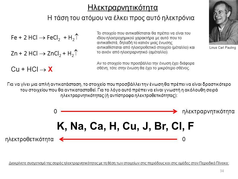 Ηλεκτραρνητικότητα 34 Cu + HCl  X Για να γίνει μια απλή αντικατάσταση, το στοιχείο που προσβάλλει την ένωση θα πρέπει να είναι δραστικότερο του στοιχείου που θα αντικατασταθεί.