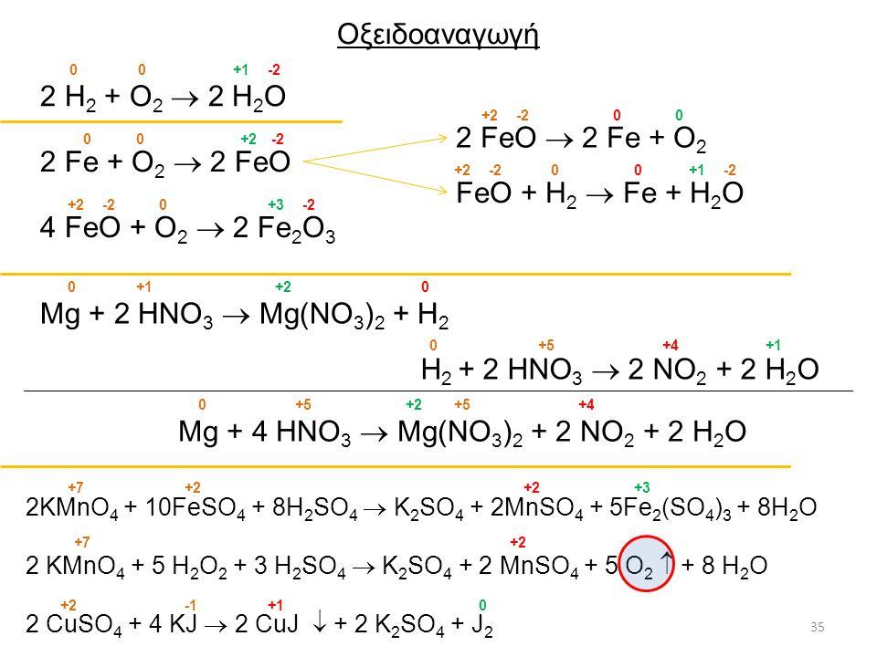 Οξειδοαναγωγή 35 2 H 2 + O 2  2 H 2 O 2 Fe + O 2  2 FeO 4 FeO + O 2  2 Fe 2 O 3 2 FeO  2 Fe + O 2 FeO + H 2  Fe + H 2 O Mg + 4 HNO 3  Mg(NO 3 ) 2 + 2 NO 2 + 2 H 2 O Mg + 2 HNO 3  Mg(NO 3 ) 2 + H 2 H 2 + 2 HNO 3  2 NO 2 + 2 H 2 O 00 +1 -2 +2-200 +2-2+1-200 00+2-2 +2-2+3-20 00 +5+4 +2 +1 0 0+2+5+4+5 2KMnO 4 + 10FeSO 4 + 8H 2 SO 4  K 2 SO 4 + 2MnSO 4 + 5Fe 2 (SO 4 ) 3 + 8H 2 O 2 KΜnO 4 + 5 H 2 O 2 + 3 H 2 SO 4  K 2 SO 4 + 2 MnSO 4 + 5 O 2  + 8 H 2 O 2 CuSO 4 + 4 KJ  2 CuJ  + 2 K 2 SO 4 + J 2 +7+2 +3 +7+2 +10