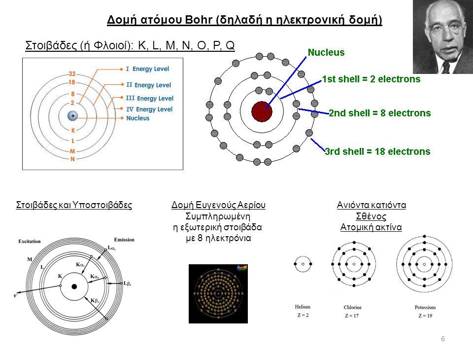 Δομή ατόμου Bohr (δηλαδή η ηλεκτρονική δομή) Στοιβάδες (ή Φλοιοί): K, L, M, N, O, P, Q Στοιβάδες και ΥποστοιβάδεςΔομή Ευγενούς Αερίου Συμπληρωμένη η εξωτερική στοιβάδα με 8 ηλεκτρόνια Ανιόντα κατιόντα Σθένος Ατομική ακτίνα 6