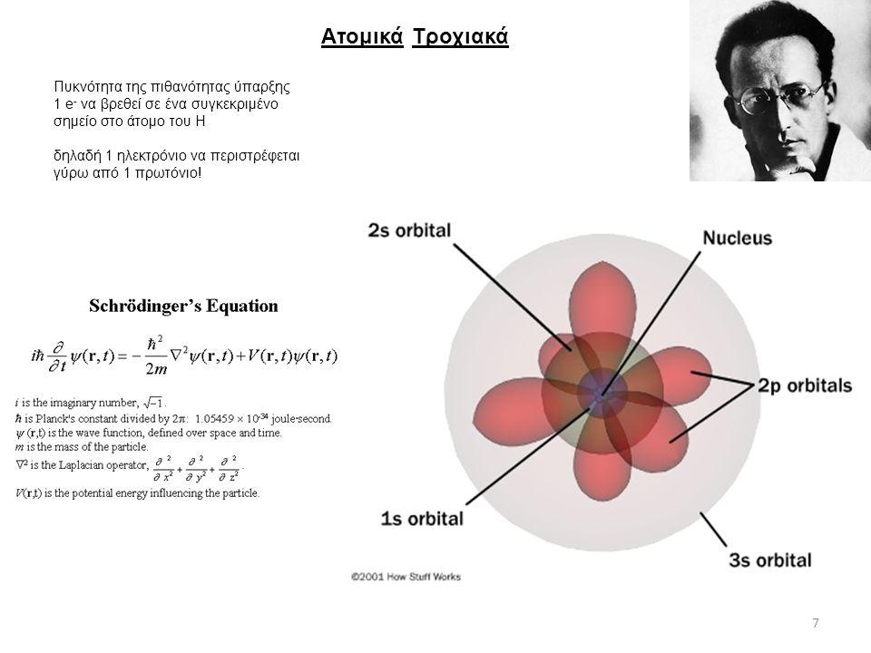 ΤροχιακάΑτομικά Πυκνότητα της πιθανότητας ύπαρξης 1 e - να βρεθεί σε ένα συγκεκριμένο σημείο στο άτομο του Η δηλαδή 1 ηλεκτρόνιο να περιστρέφεται γύρω από 1 πρωτόνιο.