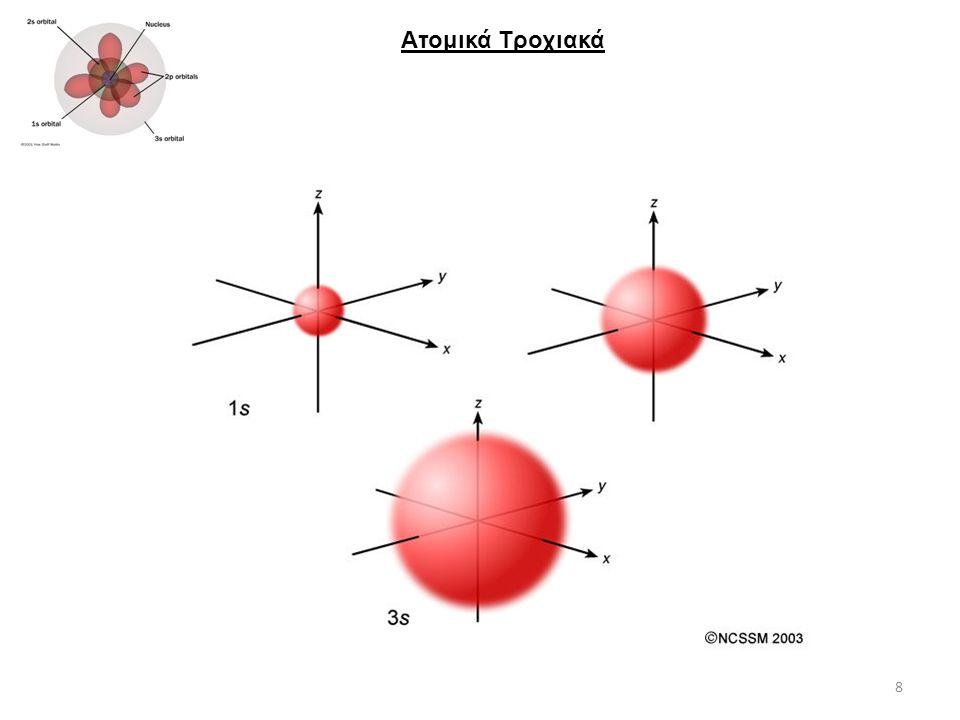 Χημική Αντίδραση Χημική Εξίσωση Α + Β  Γ + Δ α β γ δ Αρχή Lavoisier αφθαρσίας της ύλης και της ενέργειας Συντελεστές αντιδράσεων Mg + O 2  MgO CH 3 COO - + H 2 O  CH 3 COOH + OH - NaOH + H 2 SO 4  Na 2 SO 4 + H 2 O Na + + Cl -  NaCl NaOH + HCl  NaCl + H 2 O H 2 + O 2  H 2 O Mg + HNO 3  Mg(NO 3 ) 2 + NO 2 + H 2 O 22 22 22 422 19 Antoine-Laurent Lavoisier