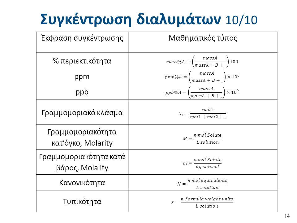 Συγκέντρωση διαλυμάτων 10/10 14 Έκφραση συγκέντρωσηςΜαθηματικός τύπος % περιεκτικότητα ppm ppb Γραμμομοριακό κλάσμα Γραμμομοριακότητα κατ'όγκο, Molari