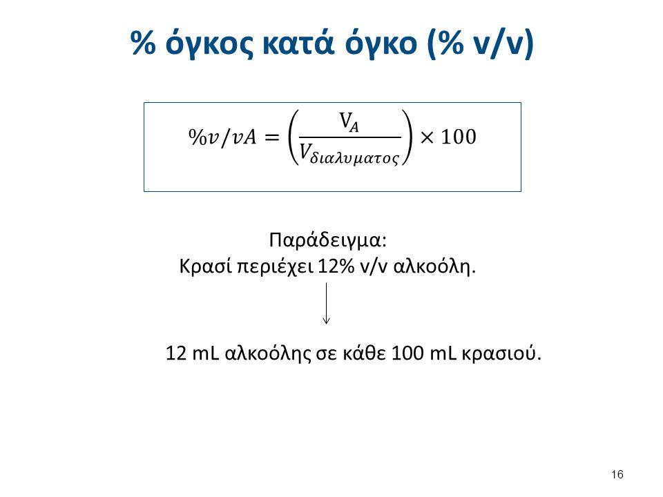 % όγκος κατά όγκο (% v/v) 16 Παράδειγμα: Κρασί περιέχει 12% v/v αλκοόλη. 12 mL αλκοόλης σε κάθε 100 mL κρασιού.