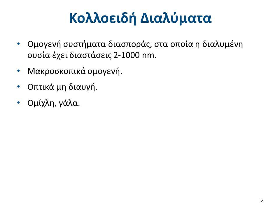 Συγκέντρωση διαλυμάτων 9/10 Μοριακότητα κατ' όγκο, Molarity, M.