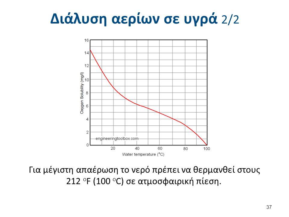 Διάλυση αερίων σε υγρά 2/2 Για μέγιστη απαέρωση το νερό πρέπει να θερμανθεί στους 212 o F (100 o C) σε ατμοσφαιρική πίεση. 37