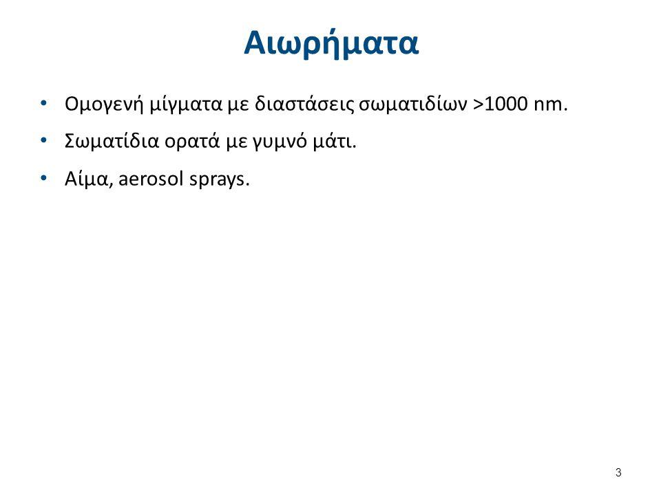 Αιωρήματα Ομογενή μίγματα με διαστάσεις σωματιδίων >1000 nm. Σωματίδια ορατά με γυμνό μάτι. Αίμα, aerosol sprays. 3