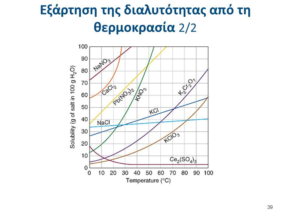 Εξάρτηση της διαλυτότητας από τη θερμοκρασία 2/2 39