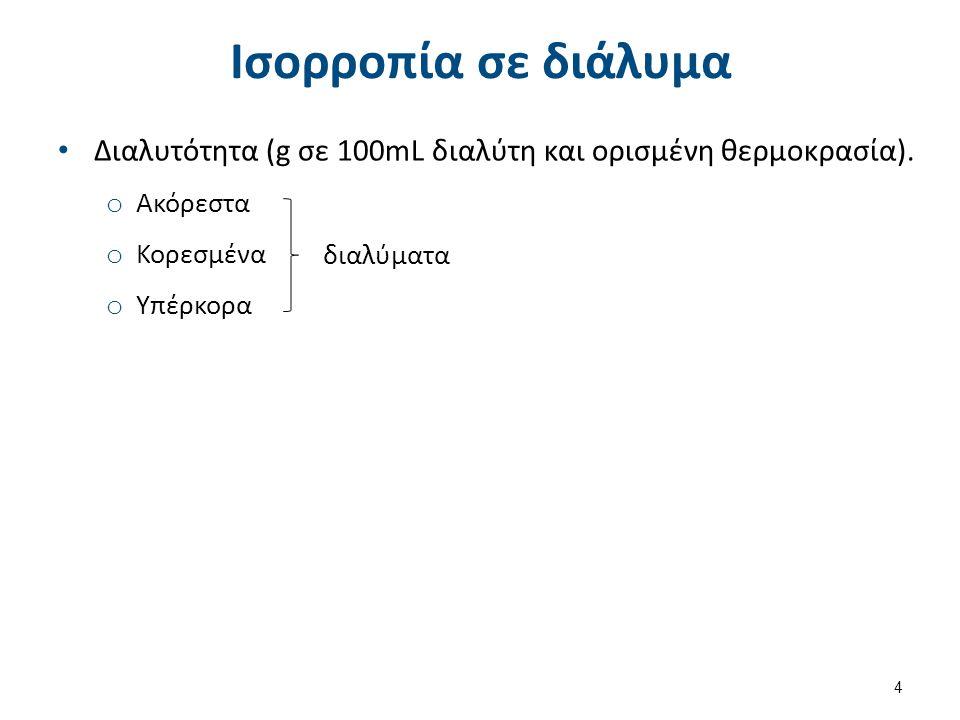 Ισορροπία σε διάλυμα Διαλυτότητα (g σε 100mL διαλύτη και ορισμένη θερμοκρασία). o Ακόρεστα o Κορεσμένα o Υπέρκορα 4 διαλύματα