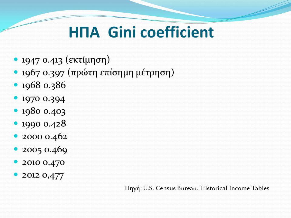 ΗΠΑ Gini coefficient 1947 0.413 (εκτίμηση) 1967 0.397 (πρώτη επίσημη μέτρηση) 1968 0.386 1970 0.394 1980 0.403 1990 0.428 2000 0.462 2005 0.469 2010 0.470 2012 0,477 Πηγή: U.S.