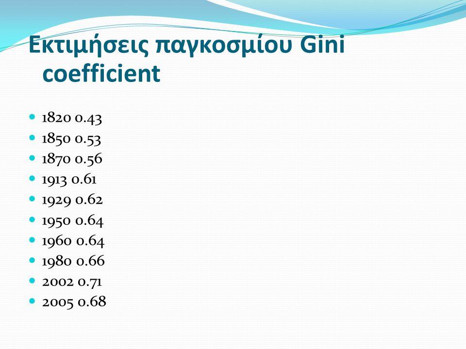 Εκτιμήσεις παγκοσμίου Gini coefficient 1820 0.43 1850 0.53 1870 0.56 1913 0.61 1929 0.62 1950 0.64 1960 0.64 1980 0.66 2002 0.71 2005 0.68