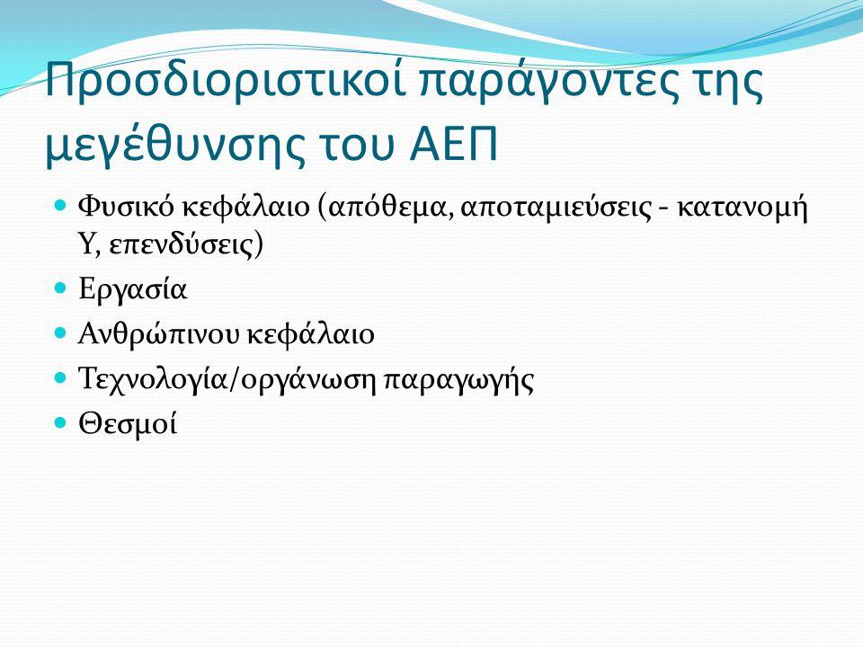 Προσδιοριστικοί παράγοντες της μεγέθυνσης του ΑΕΠ Φυσικό κεφάλαιο (απόθεμα, αποταμιεύσεις - κατανομή Υ, επενδύσεις) Εργασία Ανθρώπινου κεφάλαιο Τεχνολογία/οργάνωση παραγωγής Θεσμοί