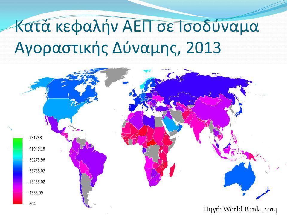 Κατά κεφαλήν ΑΕΠ σε Ισοδύναμα Αγοραστικής Δύναμης, 2013 Πηγή: World Bank, 2014