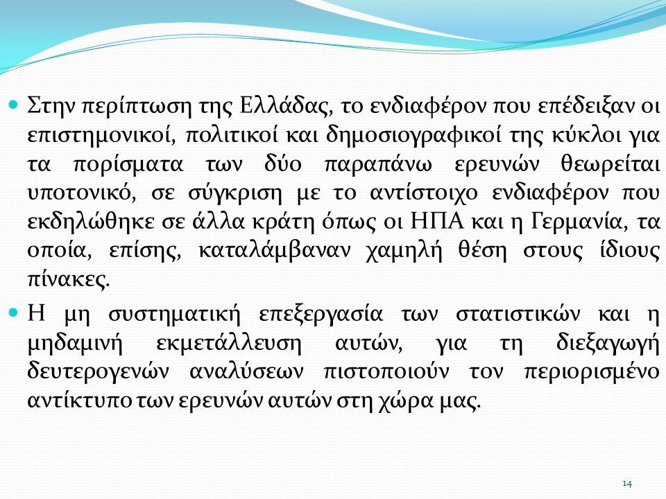 Στην περίπτωση της Ελλάδας, το ενδιαφέρον που επέδειξαν οι επιστημονικοί, πολιτικοί και δημοσιογραφικοί της κύκλοι για τα πορίσματα των δύο παραπάνω ερευνών θεωρείται υποτονικό, σε σύγκριση με το αντίστοιχο ενδιαφέρον που εκδηλώθηκε σε άλλα κράτη όπως οι ΗΠΑ και η Γερμανία, τα οποία, επίσης, καταλάμβαναν χαμηλή θέση στους ίδιους πίνακες.