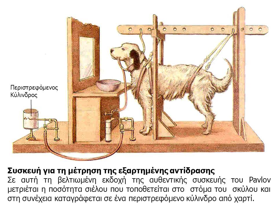 Συσκευή για τη μέτρηση της εξαρτημένης αντίδρασης Σε αυτή τη βελτιωμένη εκδοχή της αυθεντικής συσκευής του Pavlov μετριέται η ποσότητα σιέλου που τοπο