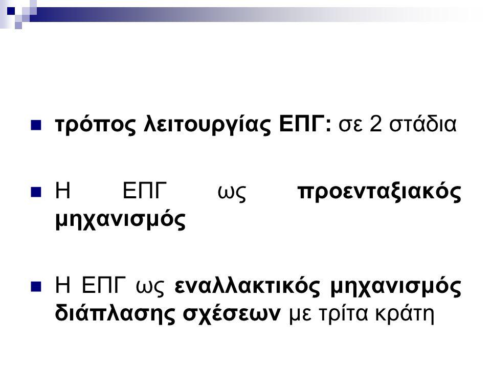 τρόπος λειτουργίας ΕΠΓ: σε 2 στάδια Η ΕΠΓ ως προενταξιακός μηχανισμός Η ΕΠΓ ως εναλλακτικός μηχανισμός διάπλασης σχέσεων με τρίτα κράτη