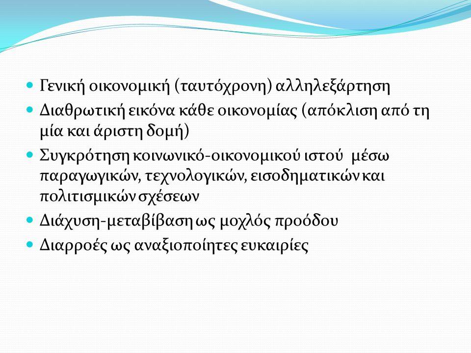 Απαίτηση χρήσης εισροών Χ ij =α ij X j α ij =Χ ij /X j Άμεσες διασυνδέσεις (απαιτήσεις παραγωγής) Έμμεσες διασυνδέσεις: αλυσιδωτές απαιτήσεις