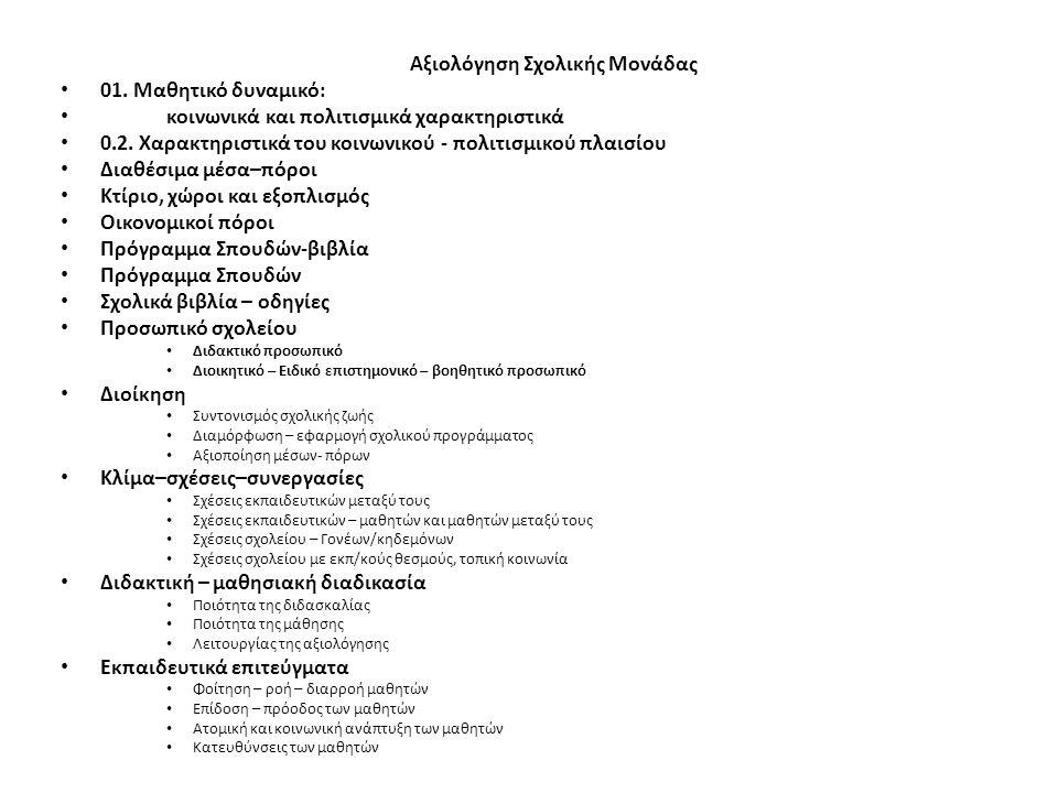 Αξιολόγηση Σχολικής Μονάδας 01. Μαθητικό δυναμικό: κοινωνικά και πολιτισμικά χαρακτηριστικά 0.2. Χαρακτηριστικά του κοινωνικού - πολιτισμικού πλαισίου
