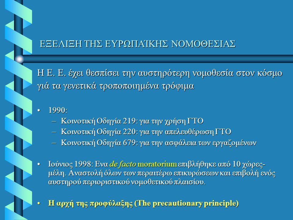 ΕΞΕΛΙΞΗ ΤΗΣ ΕΥΡΩΠΑΊΚΗΣ ΝΟΜΟΘΕΣΙΑΣ Η Ε. Ε. έχει θεσπίσει την αυστηρότερη νομοθεσία στον κόσμο γιά τα γενετικά τροποποιημένα τρόφιμα 1990:1990: –Κοινοτι