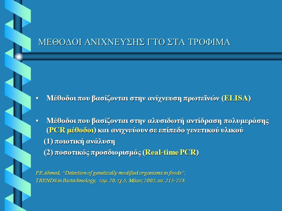 ΜΕΘΟΔΟΙ ΑΝΙΧΝΕΥΣΗΣ ΓΤΟ ΣΤΑ ΤΡΟΦΙΜΑ Μέθοδοι που βασίζονται στην ανίχνευση πρωτεϊνών (ELISA)Μέθοδοι που βασίζονται στην ανίχνευση πρωτεϊνών (ELISA) Μέθο