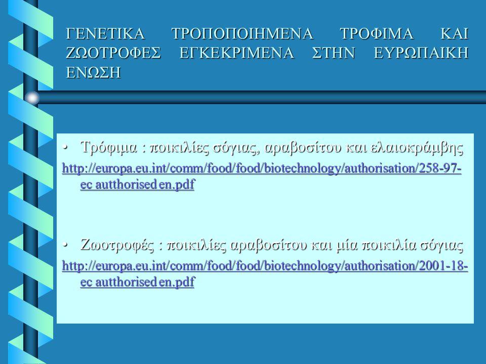 ΓΕΝΕΤΙΚΑ ΤΡΟΠΟΠΟΙΗΜΕΝΑ ΤΡΟΦΙΜΑ ΚΑΙ ΖΩΟΤΡΟΦΕΣ ΕΓΚΕΚΡΙΜΕΝΑ ΣΤΗΝ ΕΥΡΩΠΑΙΚΗ ΕΝΩΣΗ Τρόφιμα : ποικιλίες σόγιας, αραβοσίτου και ελαιοκράμβηςΤρόφιμα : ποικιλίες σόγιας, αραβοσίτου και ελαιοκράμβης http://europa.eu.int/comm/food/food/biotechnology/authorisation/258-97- ec autthorised en.pdf http://europa.eu.int/comm/food/food/biotechnology/authorisation/258-97- ec autthorised en.pdf Ζωοτροφές : ποικιλίες αραβοσίτου και μία ποικιλία σόγιαςΖωοτροφές : ποικιλίες αραβοσίτου και μία ποικιλία σόγιας http://europa.eu.int/comm/food/food/biotechnology/authorisation/2001-18- ec autthorised en.pdf http://europa.eu.int/comm/food/food/biotechnology/authorisation/2001-18- ec autthorised en.pdf