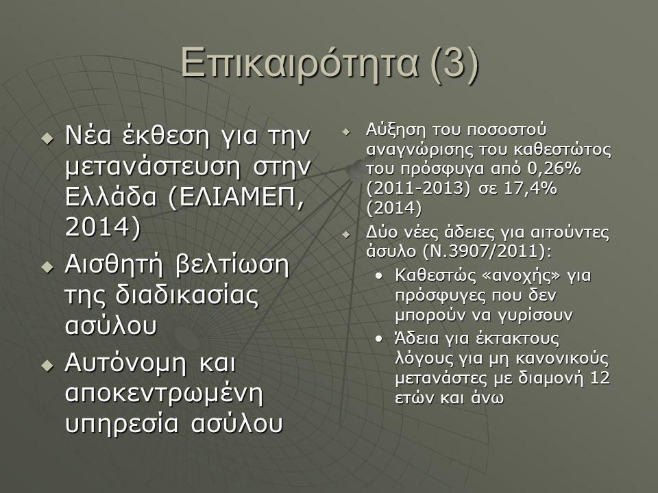Επικαιρότητα (3)  Νέα έκθεση για την μετανάστευση στην Ελλάδα (ΕΛΙΑΜΕΠ, 2014)  Αισθητή βελτίωση της διαδικασίας ασύλου  Αυτόνομη και αποκεντρωμένη υπηρεσία ασύλου  Αύξηση του ποσοστού αναγνώρισης του καθεστώτος του πρόσφυγα από 0,26% (2011-2013) σε 17,4% (2014)  Δύο νέες άδειες για αιτούντες άσυλο (Ν.3907/2011): Καθεστώς «ανοχής» για πρόσφυγες που δεν μπορούν να γυρίσουν Άδεια για έκτακτους λόγους για μη κανονικούς μετανάστες με διαμονή 12 ετών και άνω