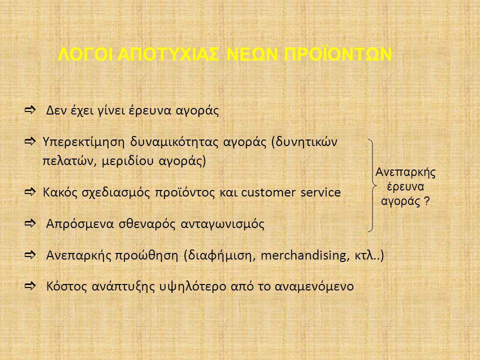  Δεν έχει γίνει έρευνα αγοράς  Υπερεκτίμηση δυναμικότητας αγοράς (δυνητικών πελατών, μεριδίου αγοράς)  Κακός σχεδιασμός προϊόντος και customer serv