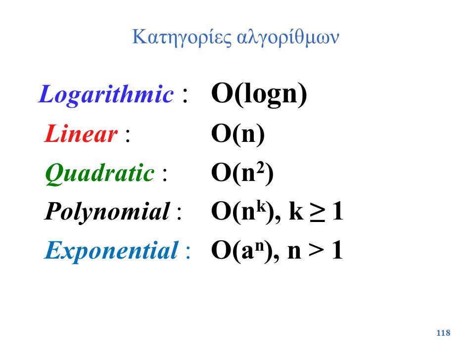 118 Κατηγορίες αλγορίθμων Logarithmic :O(logn) Linear : O(n) Quadratic : O(n 2 ) Polynomial : O(n k ), k ≥ 1 Exponential : O(a n ), n > 1