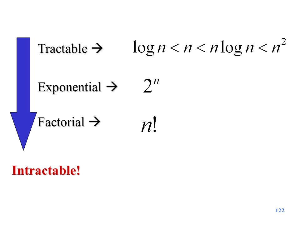 122 Tractable  Exponential  Factorial  Intractable!
